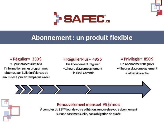 Abonnements à SAFEC